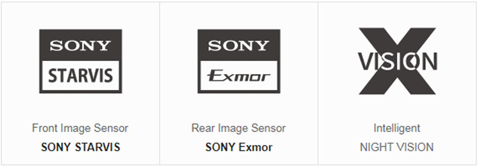 دوربین خودرو sony
