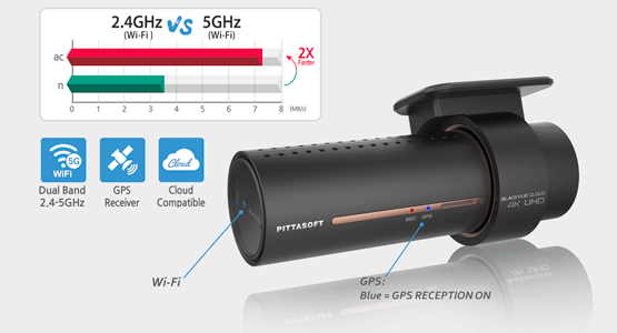 دوربین خودرو شرکت یکتانگرblackvue-dr900s-dash-cam-dual-band-wi-fi-cloud-gps
