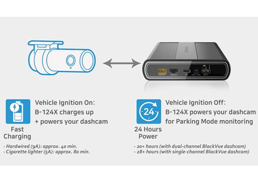 دوربین خودرو مجهز به باطری هوشمند yektanegar