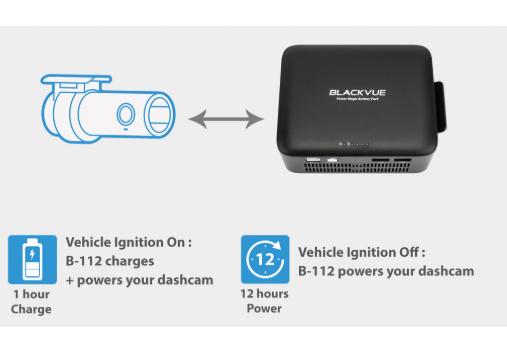 دوربین خودرو مجهز به باطری پشتیبان یکتانگر
