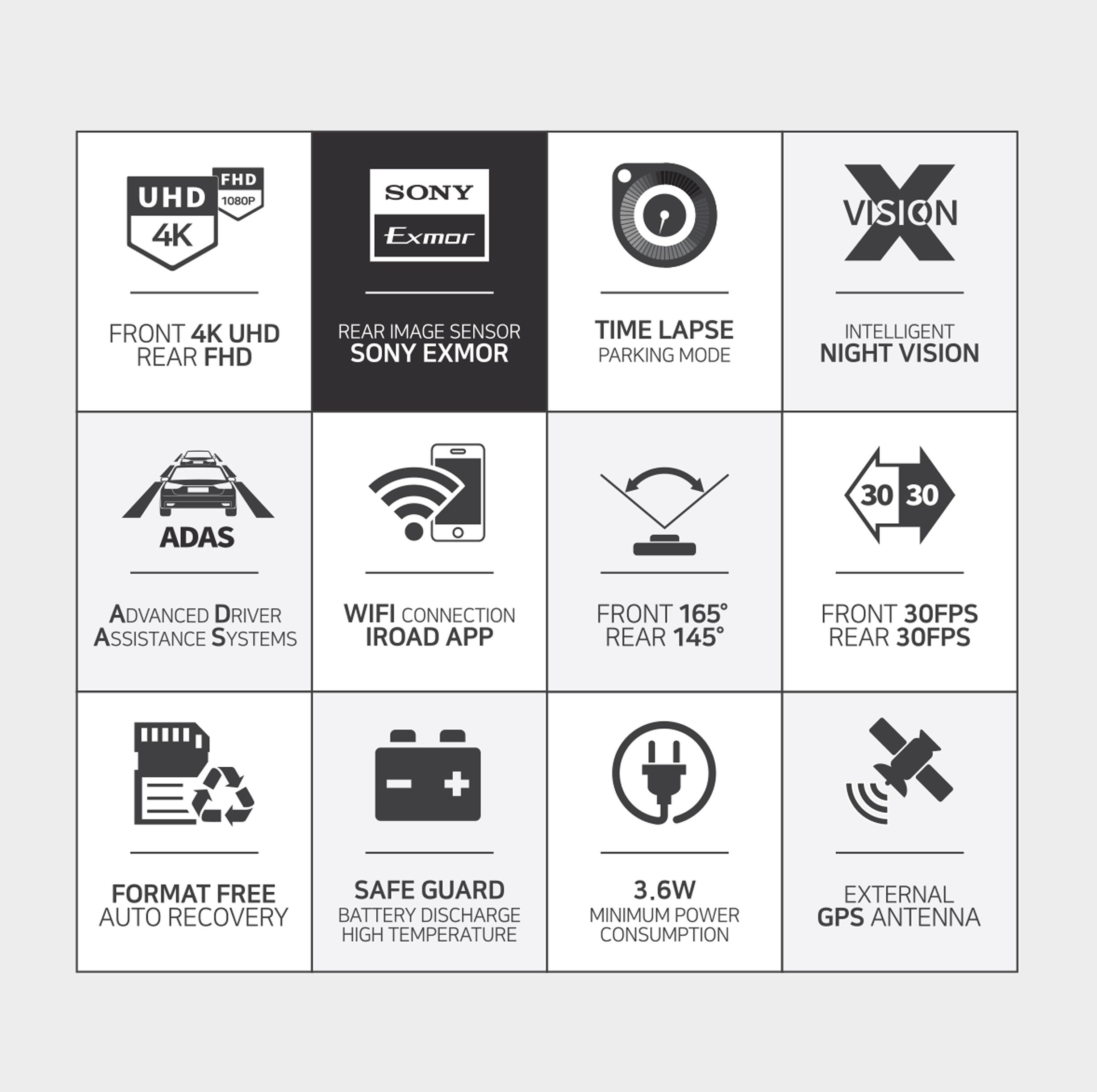 دوربین خودرو آی روود 4k تکنولوژی روز بهترین دوربین خودرو وای فای دار wifi