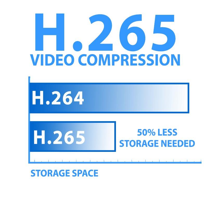دوربین خودرو مدیریت حافظه کمپرس سازی با کد H.265