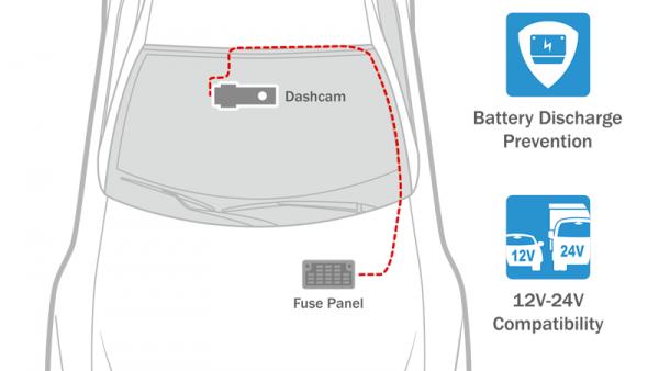 دوربین خودرو بلک ویو و مدیریت برق هوشمند حرفهای در پارک خودرو